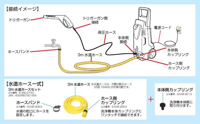 ケルヒャー接続イメージ